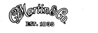 mark for CF MARTIN & CO. EST. 1833, trademark #73121372