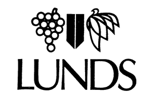 mark for LUNDS, trademark #74067472