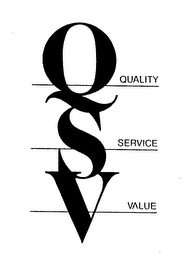 mark for QSV QUALITY SERVICE VALUE, trademark #74229872