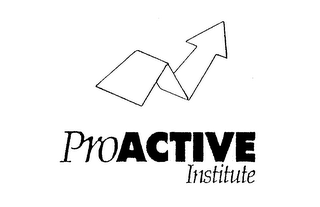 mark for PROACTIVE INSTITUTE, trademark #74266071