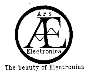 mark for AE ARS ELECTRONICA THE BEAUTY OF ELECTRONICS, trademark #74335161
