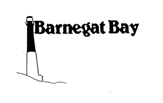 mark for BARNEGAT BAY, trademark #74514488