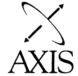 mark for AXIS, trademark #75068567