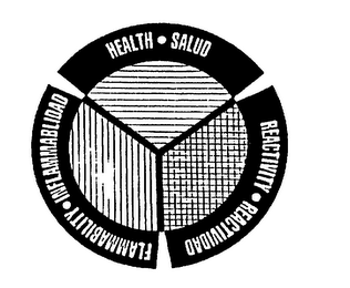 mark for HEALTH SALUD REACTIVITY REACTIVIDAD FLAMMABILITY INFLAMMABLIDAD, trademark #75161522