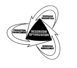 mark for RESERVOIR OPTIMIZATION PRODUCTION ENHANCEMENT RESERVOIR DESCRIPTION RESERVOIR MANAGEMENT, trademark #75628622