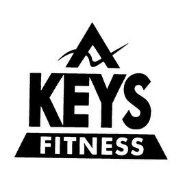mark for KEYS FITNESS, trademark #76107529