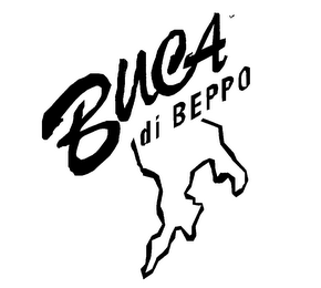 mark for BUCA DI BEPPO, trademark #76193828
