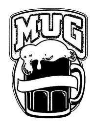 mark for MUG, trademark #76291271