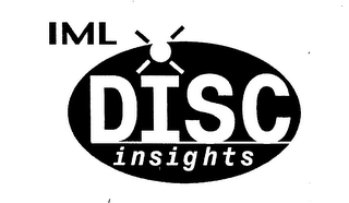 mark for IML DISC INSIGHTS, trademark #76312132
