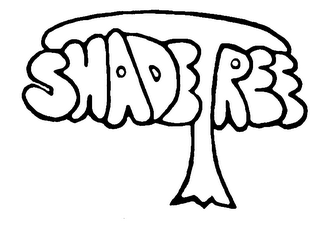 mark for SHADETREE, trademark #76322029