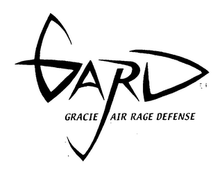 mark for GRACIE AIR RAGE DEFENSE GARD, trademark #76370626