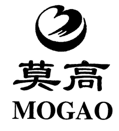 mark for MOGAO, trademark #76371766