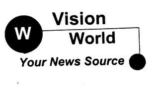 mark for W VISION WORLD YOUR NEWS SOURCE, trademark #76378337