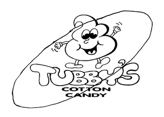 mark for TUBBY'S COTTON CANDY, trademark #76410510