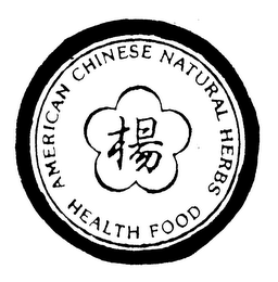 mark for AMERICAN CHINESE NATURAL HERBS HEALTH FOOD, trademark #76420881