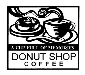 mark for A CUP FULL OF MEMORIES DONUT SHOP COFFEE, trademark #76435963
