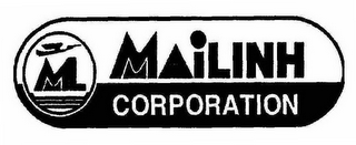 mark for ML MAILINH CORPORATION, trademark #76544863