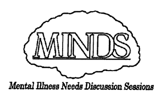 mark for MINDS MENTAL ILLNESS NEEDS DISCUSSION SESSIONS, trademark #76580138
