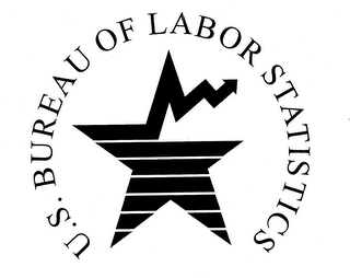 mark for U.S. BUREAU OF LABOR STATISTICS, trademark #76593652