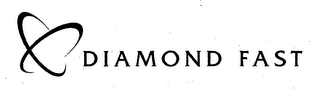 mark for DIAMOND FAST, trademark #76610214