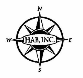 mark for HAB, INC., trademark #76615742