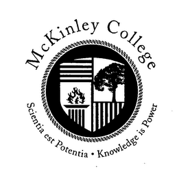 mark for MCKINLEY COLLEGE SCIENTIA EST POTENTIA KNOWLEDGE IS POWER, trademark #76631603