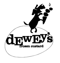 mark for DEWEY'S FROZEN CUSTARD, trademark #76638822