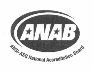 mark for ANAB ANSI-ASQ NATIONAL ACCREDITATION BOARD, trademark #76646137