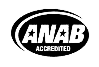 mark for ANAB ACCREDITED, trademark #76646139