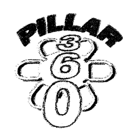 mark for PILLAR 360, trademark #76712499