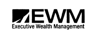 mark for EWM EXECUTIVE WEALTH MANAGEMENT, trademark #76977657