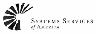 mark for SYSTEMS SERVICES OF AMERICA, trademark #77003225