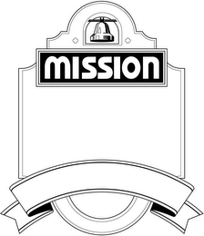 mark for MISSION, trademark #77027155