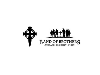 mark for BAND OF BROTHERS COURAGE HUMILITY UNITY, trademark #77055996