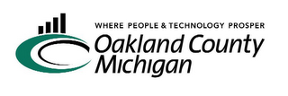 mark for WHERE PEOPLE & TECHNOLOGY PROSPER OAKLAND COUNTY MICHIGAN, trademark #77079589