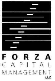 mark for FORZA CAPITAL MANAGEMENT LLC, trademark #77126977