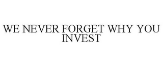 mark for WE NEVER FORGET WHY YOU INVEST, trademark #77128386