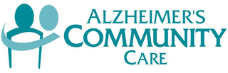mark for ALZHEIMER'S COMMUNITY CARE, trademark #77131090