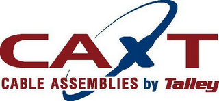mark for CAXT CABLE ASSEMBLIES BY TALLEY, trademark #77165952