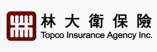 mark for TOPCO INSURANCE AGENCY INC., trademark #77168267