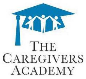 mark for THE CAREGIVERS ACADEMY, trademark #77168352