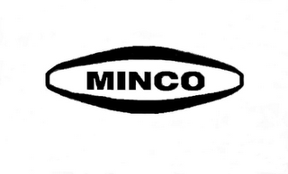 mark for MINCO, trademark #77178603