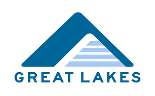 mark for GREAT LAKES, trademark #77227377