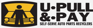 mark for U-PULL&-PAY SELF-SERVE AUTO PARTS RECYCLERS, trademark #77230142