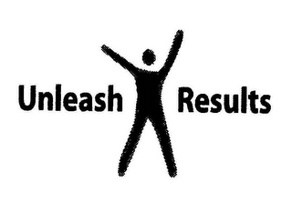 mark for UNLEASH RESULTS, trademark #77240027