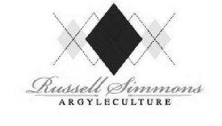 mark for RUSSELL SIMMONS ARGYLECULTURE, trademark #77293795