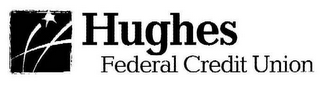 mark for H HUGHES FEDERAL CREDIT UNION, trademark #77295275