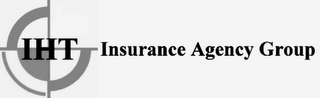 mark for IHT INSURANCE AGENCY GROUP, trademark #77299448