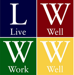 mark for LWWW LIVEWELL WORKWELL, trademark #77308194