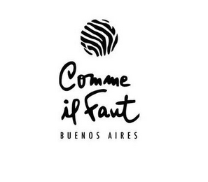 mark for COMME IL FAUT BUENOS AIRES, trademark #77358759